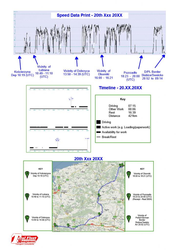Forensic Tacho Analysis Port